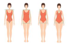 Как выбрать шубу по своей фигуре и росту? Советы от стилиста