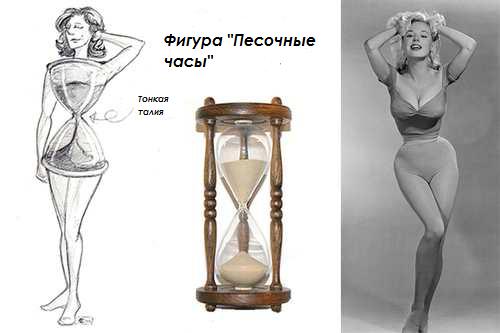 shuba-dlya-pesochnye-chasy