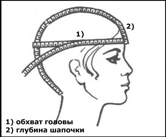 Мерки головы для вязания шапки 59