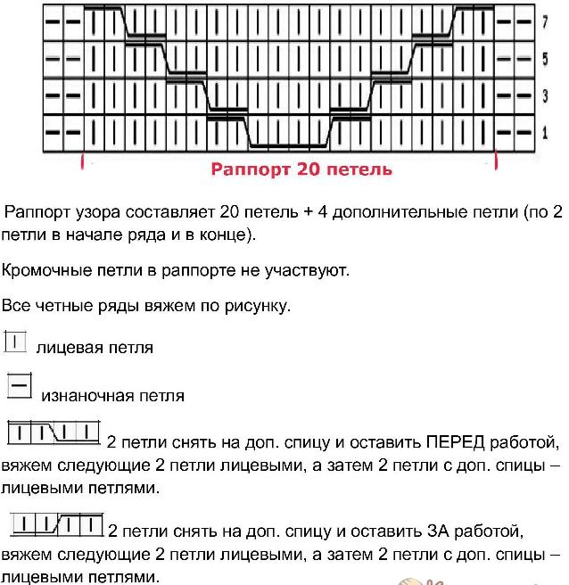 кардиган спицами схемы и описание 2018