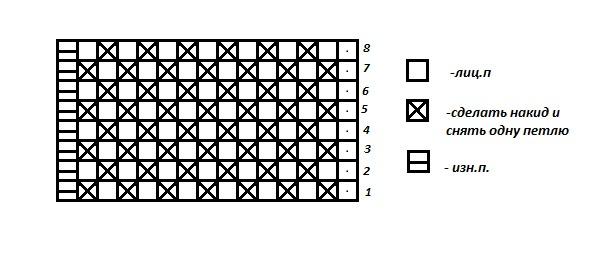 Схема английской резинки