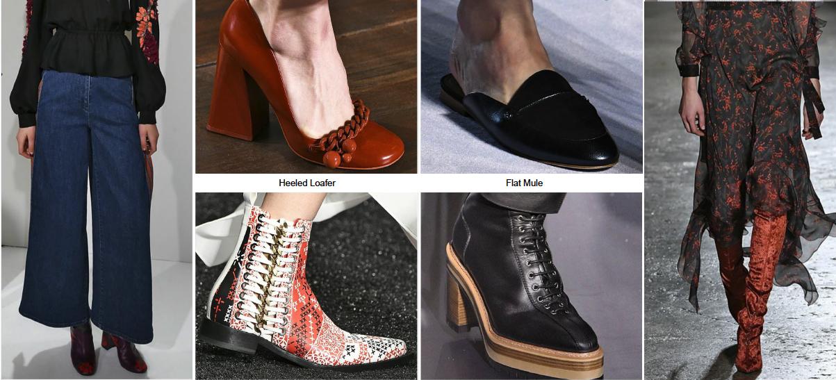 модная обувь осень зима 2018-2019 женская
